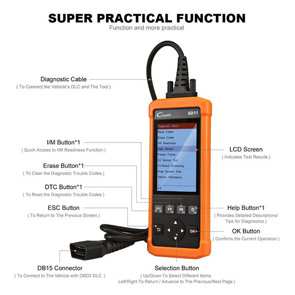 https://www.all-scanner.com/pub/media/detail/Launch_CReader_6011_OBD2_EOBD_Diagnostic_Scanner_with_ABS_and_SRS_System_Diagnostic_Functions_3551.jpg
